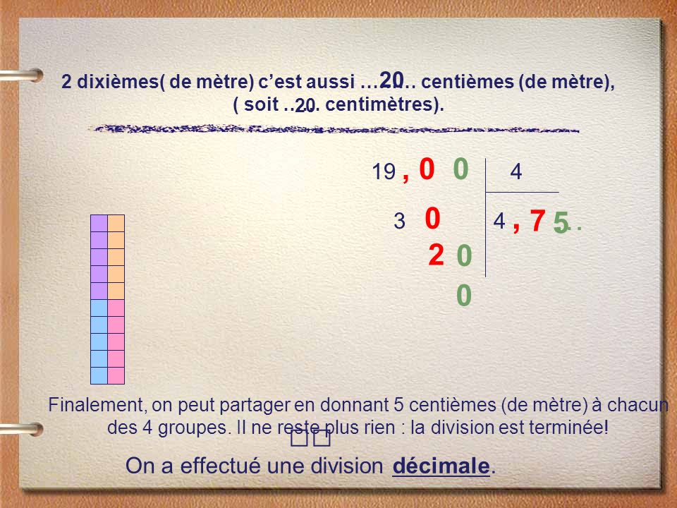 2 dixièmes( de mètre) cest aussi ……… centièmes (de mètre), ( soit …… centimètres). 19, 0 4 3 0 4, 7 2 20 0 0 … Finalement, on peut partager en donnant