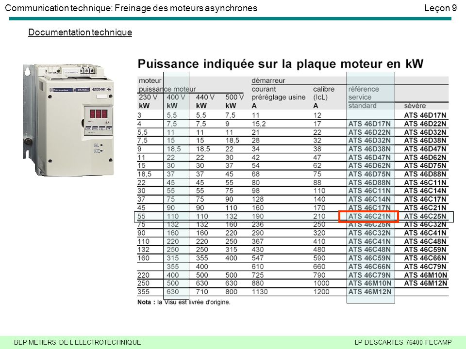 BEP METIERS DE LELECTROTECHNIQUELP DESCARTES 76400 FECAMP Communication technique: Freinage des moteurs asynchronesLeçon 9 Documentation technique