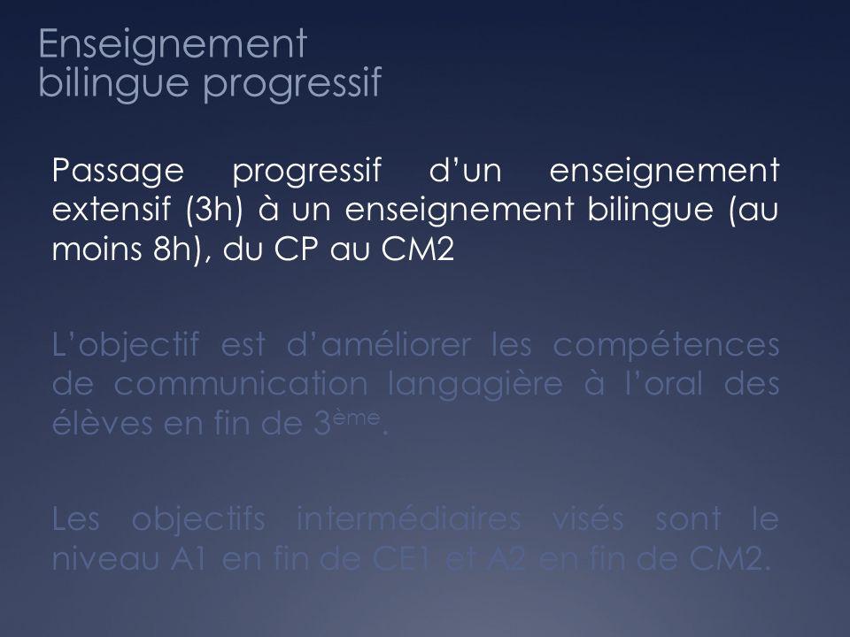Enseignement bilingue progressif Passage progressif dun enseignement extensif (3h) à un enseignement bilingue (au moins 8h), du CP au CM2 Lobjectif es