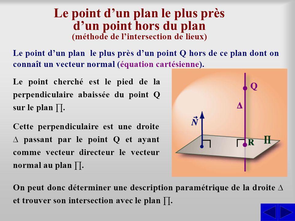 Le point dun plan le plus près dun point hors du plan (méthode de lintersection de lieux) Le point dun plan le plus près dun point Q hors de ce plan d