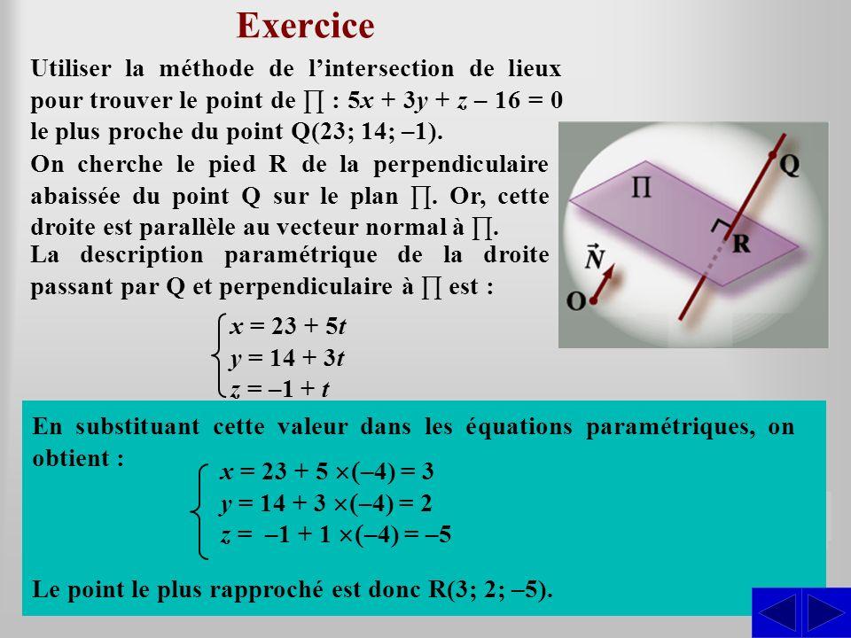 Exercice En substituant ces équations paramétriques dans léquation du plan, on obtient : S S La description paramétrique de la droite passant par Q et