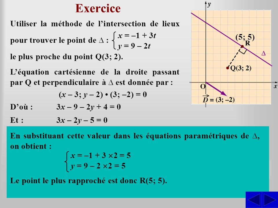 Exercice Utiliser la méthode de lintersection de lieux pour trouver le point de : (x (x – 3; y – 2) (3; –2) = 0 le plus proche du point Q(3; 2). x = –