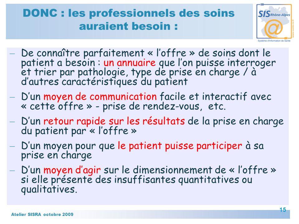 Atelier SISRA octobre 2009 16 Les participants prennent la parole – Quels, intentions, périmètre, utilité, informations, ….
