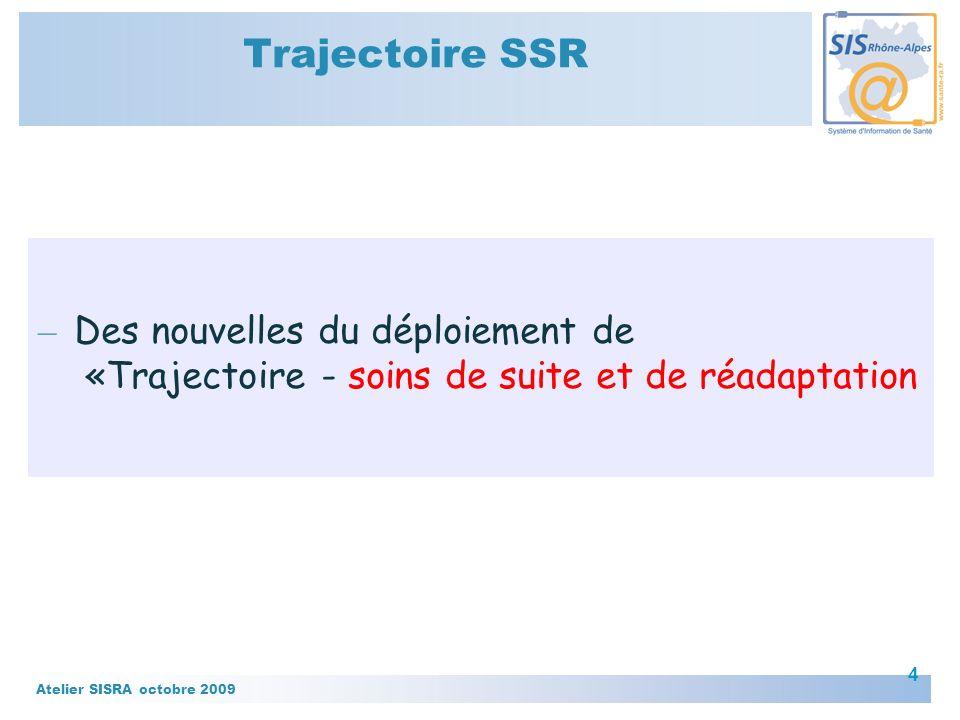Atelier SISRA octobre 2009 5 Trajectoire SSR Zoom sur Rhône-Alpes Démarrage du déploiement en RA : => avril 2008 Résultats en septembre 2009 : => 175 établissement SSR connectés => 107 établissements MCO connectés Plus dinfos sur les orientations en SSR en RA .