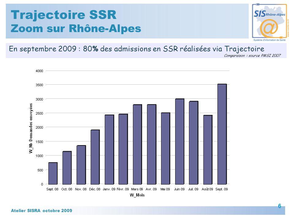Atelier SISRA octobre 2009 7 Trajectoire SSR Utilisation de loutil En 1 an : + de 25 000 connexions authentifiées par mois