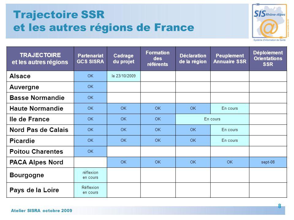 Atelier SISRA octobre 2009 9 Les région de France qui ont réellement démarré Trajectoire SSR Orientations en SSR Peuplement de lannuaire SSR