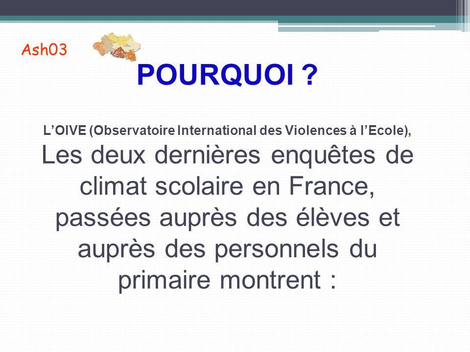 Que nous dit la recherche ? POURQUOI ? LOIVE (Observatoire International des Violences à lEcole), Les deux dernières enquêtes de climat scolaire en Fr