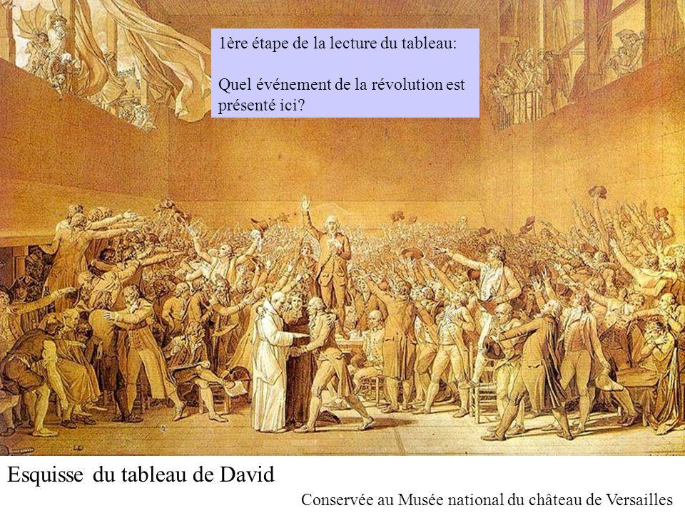Esquisse du tableau de David Conservée au Musée national du château de Versailles 1ère étape de la lecture du tableau: Quel événement de la révolution