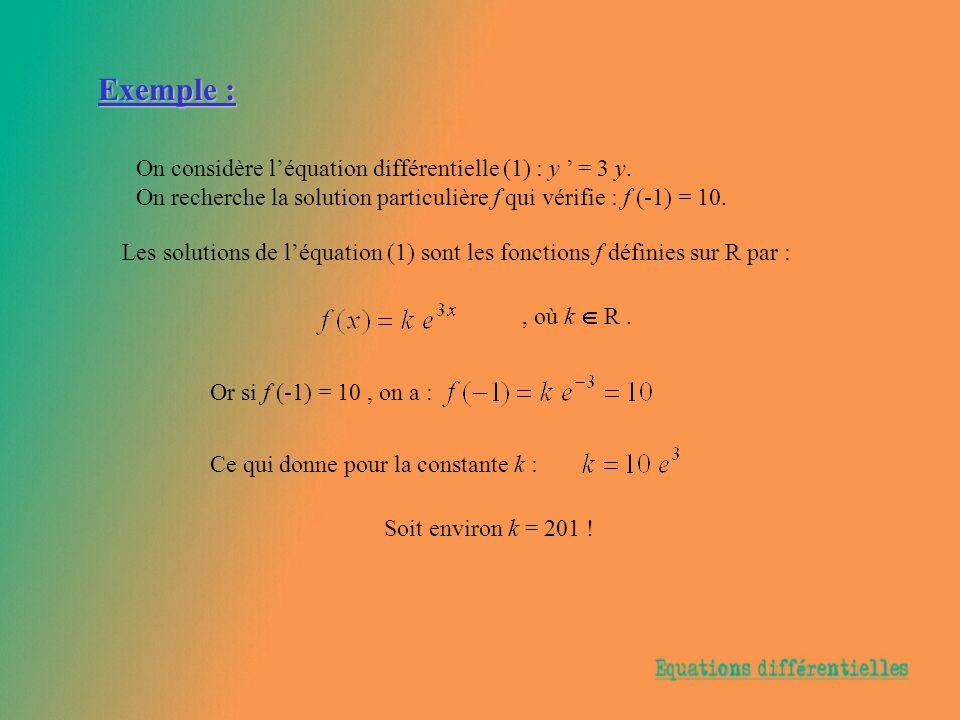 Exemple : On considère léquation différentielle (1) : y = 3 y.y. On recherche la solution particulière f qui vérifie : f (-1) = 10. Les solutions de l
