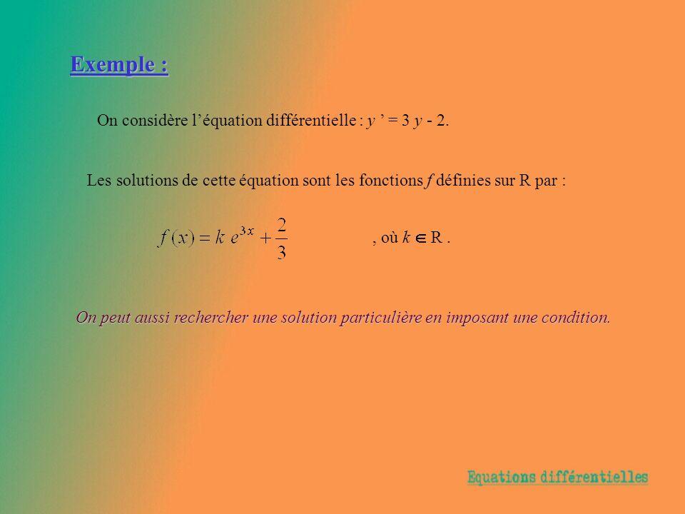 Exemple : On considère léquation différentielle : y = 3 y - 2. Les solutions de cette équation sont les fonctions f définies sur R par :, où k R. On p