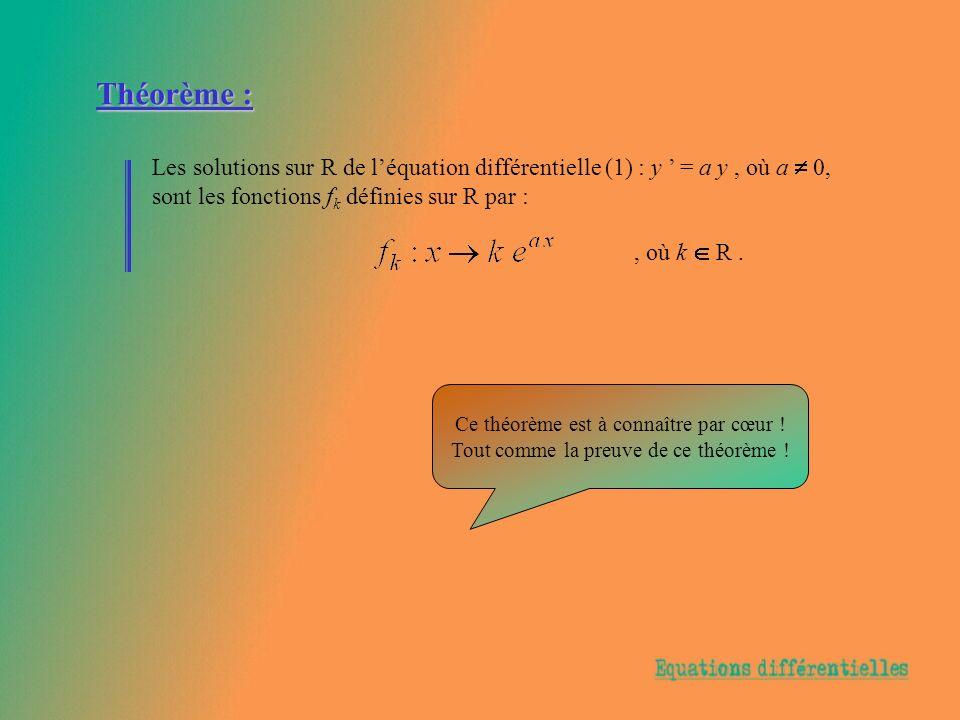 Théorème : Ce théorème est à connaître par cœur ! Tout comme la preuve de ce théorème ! Les solutions sur R de léquation différentielle (1) : y = a y,