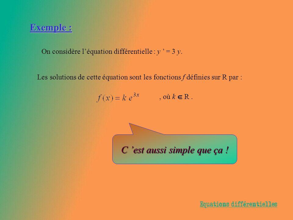 Exemple : On considère léquation différentielle : y = 3 y.y. Les solutions de cette équation sont les fonctions f définies sur R par :, où k R. C est