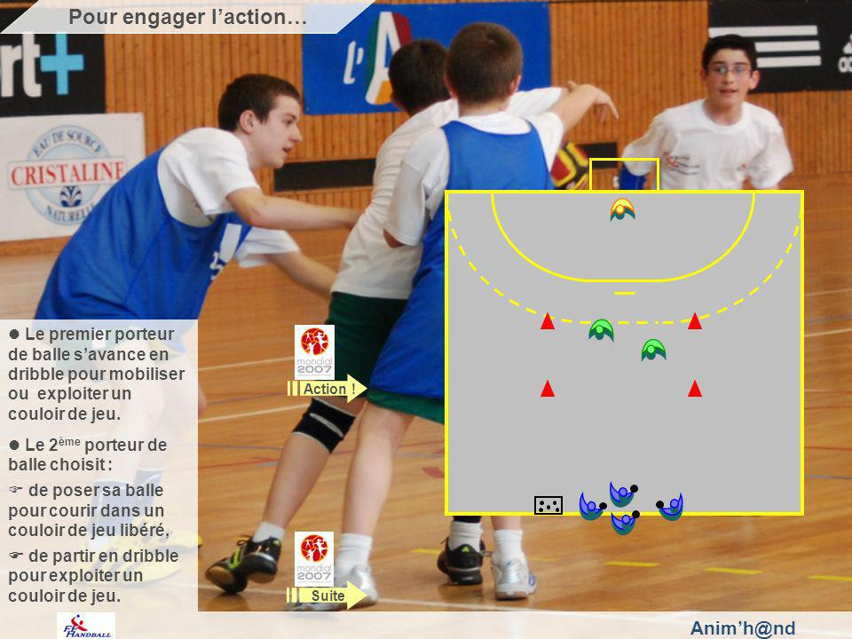 Animh@nd Le premier porteur de balle savance en dribble pour mobiliser ou exploiter un couloir de jeu.
