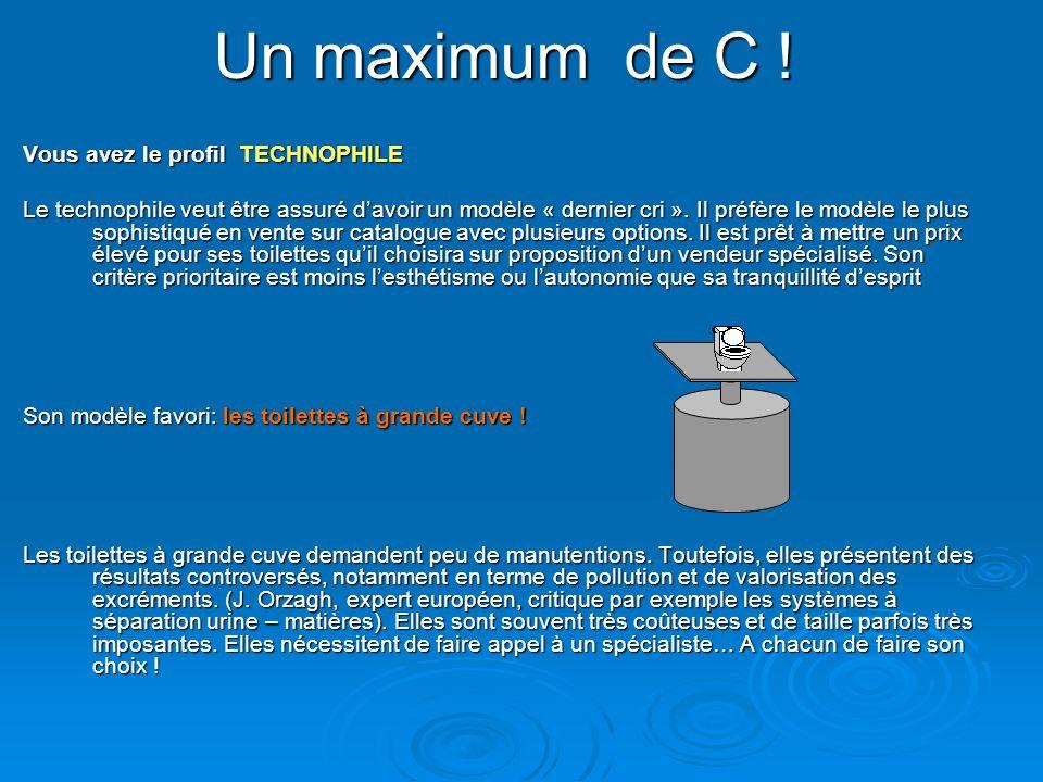 Un maximum de C ! Vous avez le profil TECHNOPHILE Le technophile veut être assuré davoir un modèle « dernier cri ». Il préfère le modèle le plus sophi