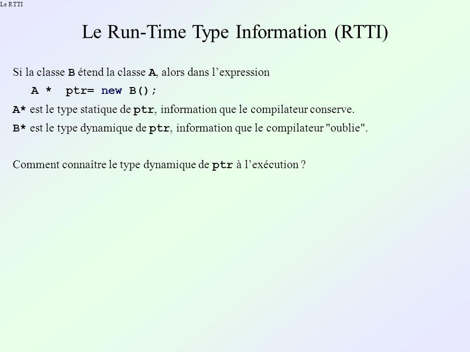 Le RTTI Le Run-Time Type Information (RTTI) Solution à la main : class A {...