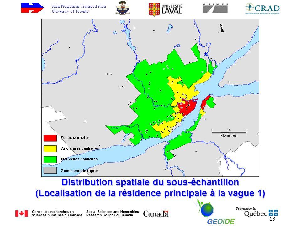Joint Program in Transportation University of Toronto 13 Distribution spatiale du sous-échantillon (Localisation de la résidence principale à la vague