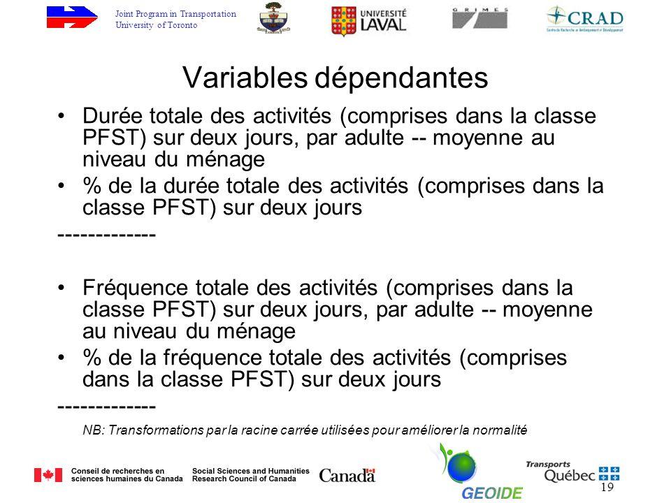 Joint Program in Transportation University of Toronto 19 Variables dépendantes Durée totale des activités (comprises dans la classe PFST) sur deux jours, par adulte -- moyenne au niveau du ménage % de la durée totale des activités (comprises dans la classe PFST) sur deux jours ------------- Fréquence totale des activités (comprises dans la classe PFST) sur deux jours, par adulte -- moyenne au niveau du ménage % de la fréquence totale des activités (comprises dans la classe PFST) sur deux jours ------------- NB: Transformations par la racine carrée utilisées pour améliorer la normalité