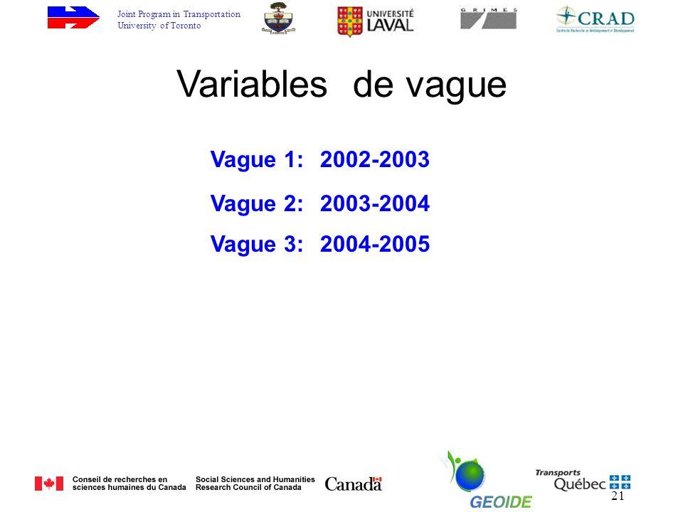 Joint Program in Transportation University of Toronto 21 Vague 1:2002-2003 Vague 2:2003-2004 Vague 3:2004-2005 Variables de vague