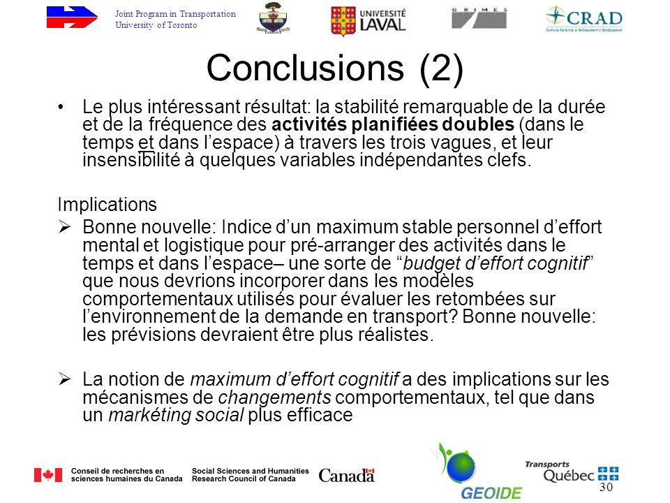Joint Program in Transportation University of Toronto 30 Conclusions (2) Le plus intéressant résultat: la stabilité remarquable de la durée et de la fréquence des activités planifiées doubles (dans le temps et dans lespace) à travers les trois vagues, et leur insensibilité à quelques variables indépendantes clefs.