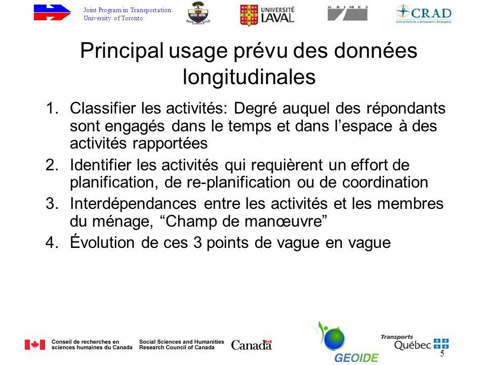 Joint Program in Transportation University of Toronto 5 Principal usage prévu des données longitudinales 1.Classifier les activités: Degré auquel des