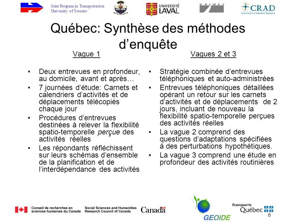 Joint Program in Transportation University of Toronto 6 Québec: Synthèse des méthodes denquête Vagues 2 et 3 Stratégie combinée dentrevues téléphoniqu