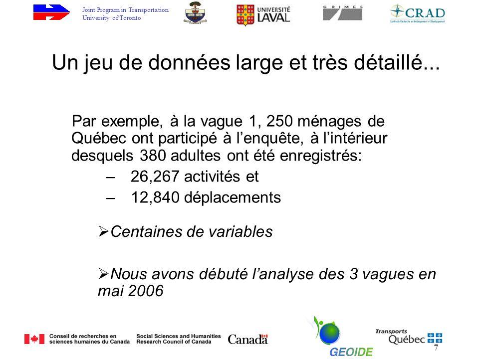 Joint Program in Transportation University of Toronto 7 Un jeu de données large et très détaillé... Par exemple, à la vague 1, 250 ménages de Québec o
