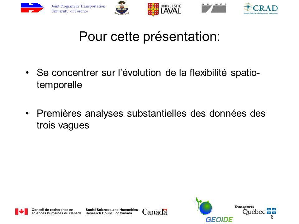 Joint Program in Transportation University of Toronto 8 Pour cette présentation: Se concentrer sur lévolution de la flexibilité spatio- temporelle Premières analyses substantielles des données des trois vagues
