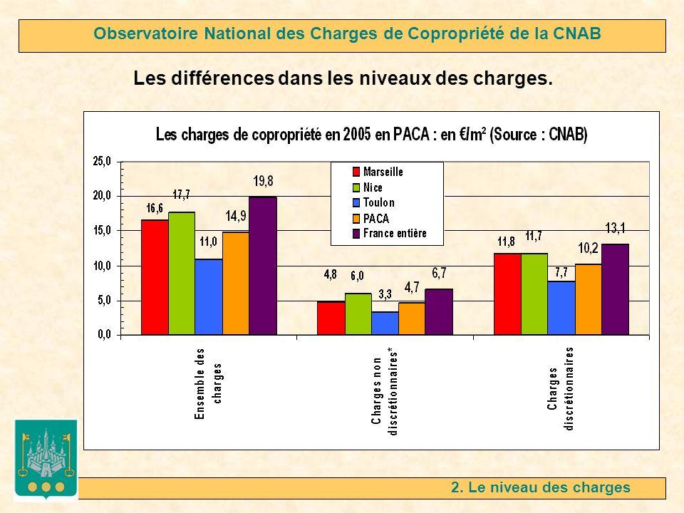 2. Le niveau des charges Les différences dans les niveaux des charges. Observatoire National des Charges de Copropriété de la CNAB