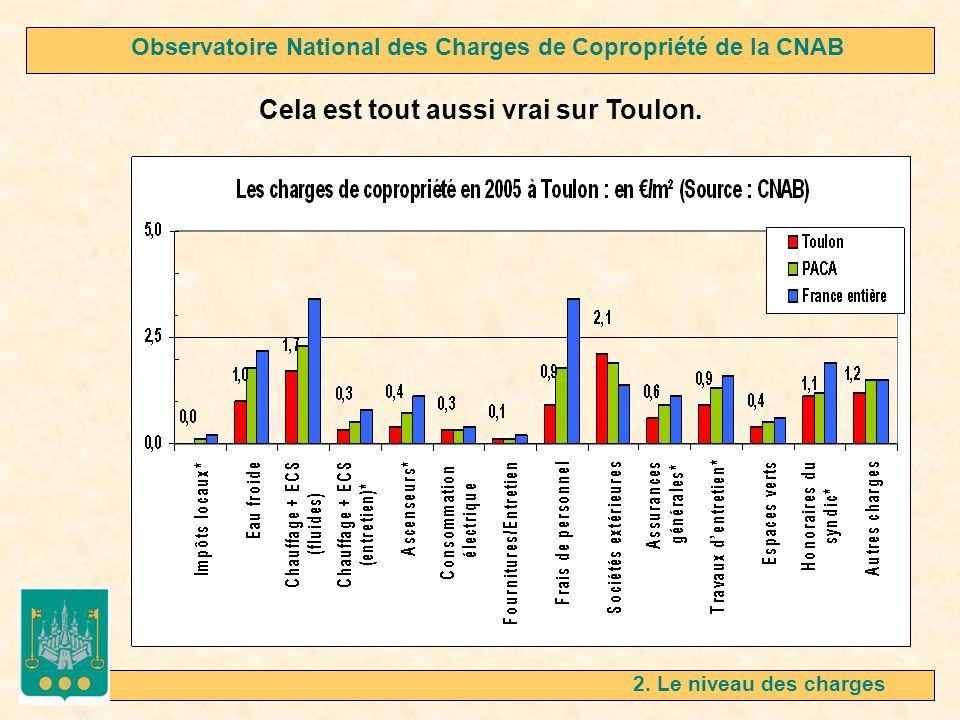 2. Le niveau des charges Cela est tout aussi vrai sur Toulon. Observatoire National des Charges de Copropriété de la CNAB