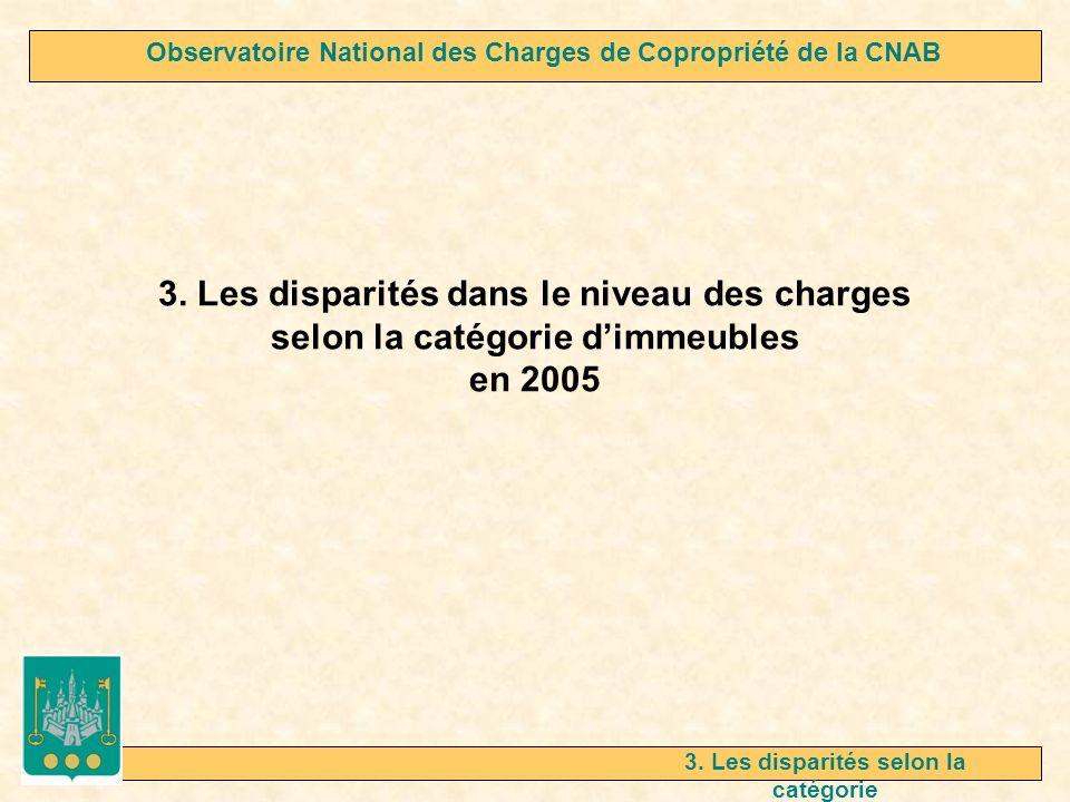 3. Les disparités dans le niveau des charges selon la catégorie dimmeubles en 2005 3. Les disparités selon la catégorie Observatoire National des Char