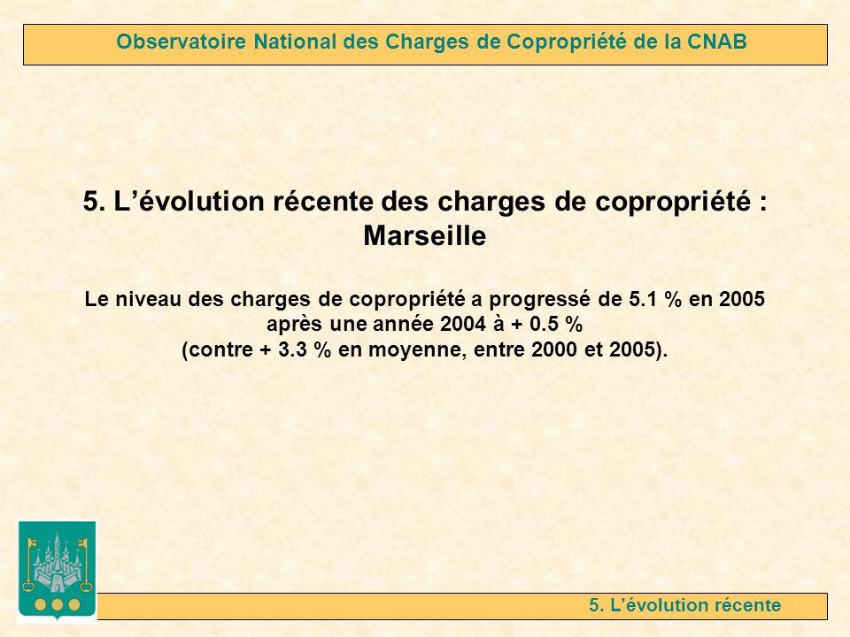 5. Lévolution récente des charges de copropriété : Marseille Le niveau des charges de copropriété a progressé de 5.1 % en 2005 après une année 2004 à