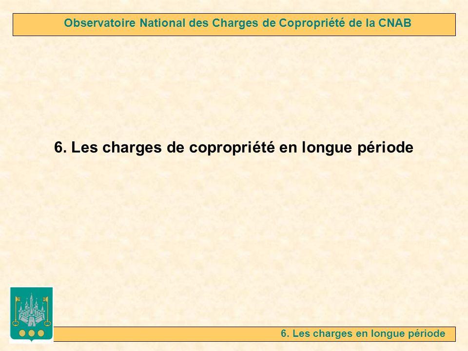 6. Les charges de copropriété en longue période 6. Les charges en longue période Observatoire National des Charges de Copropriété de la CNAB