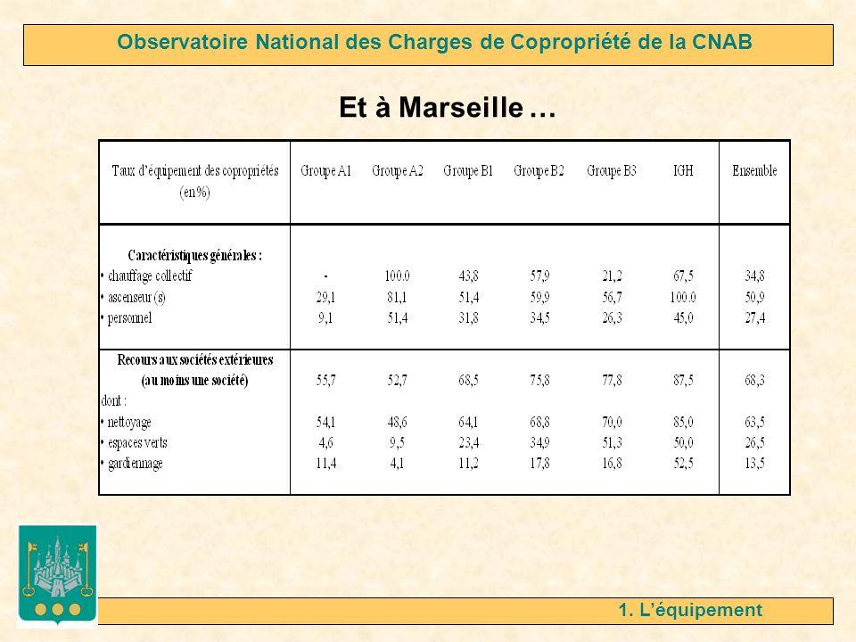 1. Léquipement … ou à Toulon. Observatoire National des Charges de Copropriété de la CNAB