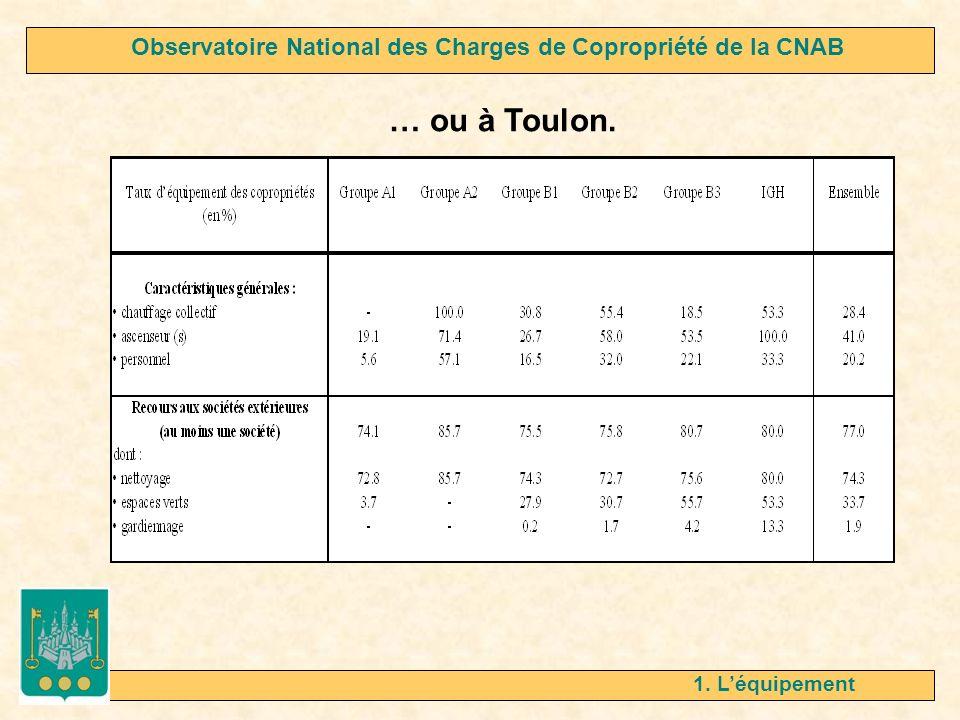 2.Le niveau des charges de copropriété en 2005 2.
