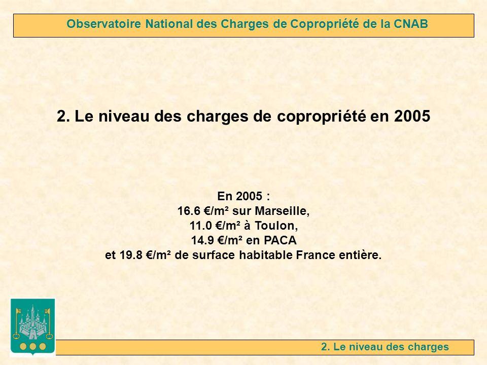 2. Le niveau des charges de copropriété en 2005 2. Le niveau des charges En 2005 : 16.6 /m² sur Marseille, 11.0 /m² à Toulon, 14.9 /m² en PACA et 19.8