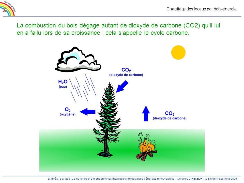 Chauffage des locaux par bois-énergie Daprès louvrage : Comprendre et dimensionner les installations domestiques à énergies renouvelables – Gérard GUI