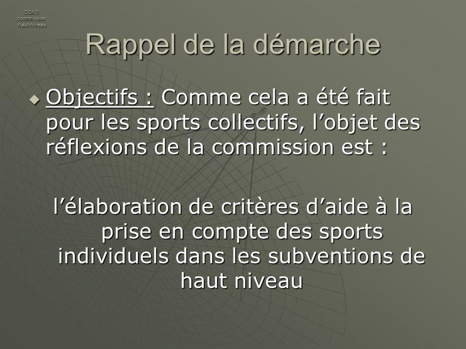 Rappel de la démarche Objectifs : Comme cela a été fait pour les sports collectifs, lobjet des réflexions de la commission est : Objectifs : Comme cela a été fait pour les sports collectifs, lobjet des réflexions de la commission est : lélaboration de critères daide à la prise en compte des sports individuels dans les subventions de haut niveau O.M.S commission haut niveau