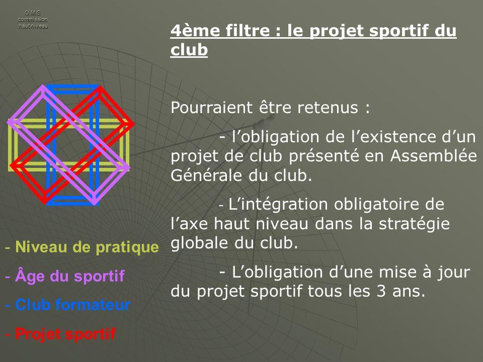 O.M.S commission haut niveau - Niveau de pratique - Âge du sportif - Club formateur - Projet sportif Chaque dossier doit répondre aux 4 critères pour passer à la phase suivante