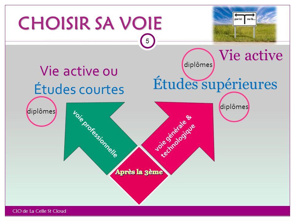 LA CLASSE DE SECONDE CIO de La Celle St Cloud 16 xy+F(y 2 ) F(x 2 )+xy 2