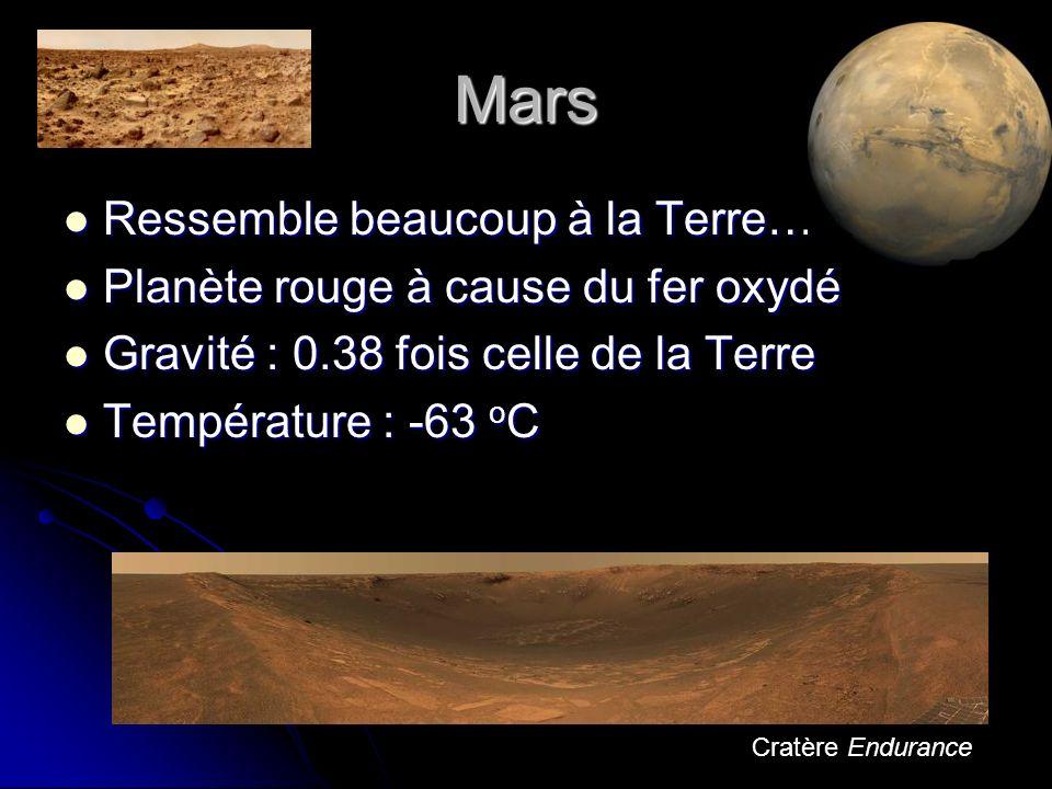 Mars Ressemble beaucoup à la Terre… Ressemble beaucoup à la Terre… Planète rouge à cause du fer oxydé Planète rouge à cause du fer oxydé Gravité : 0.38 fois celle de la Terre Gravité : 0.38 fois celle de la Terre Température : -63 o C Température : -63 o C Cratère Endurance