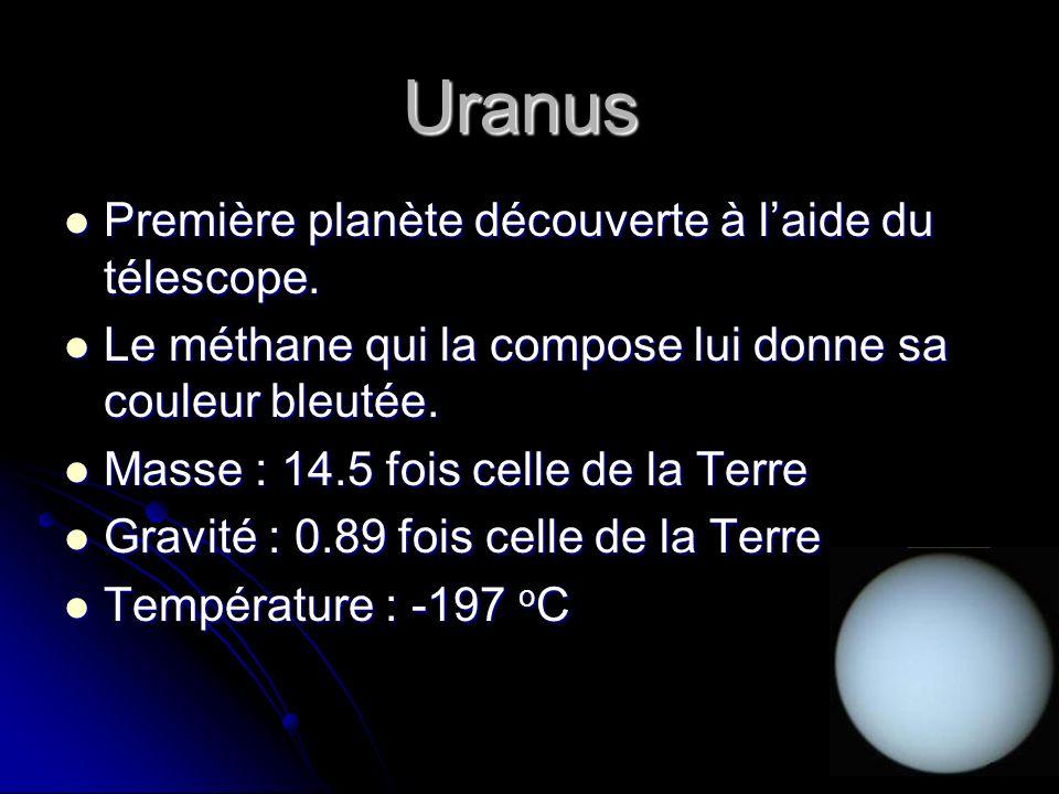 Georges?.Première planète découverte à laide du télescope.