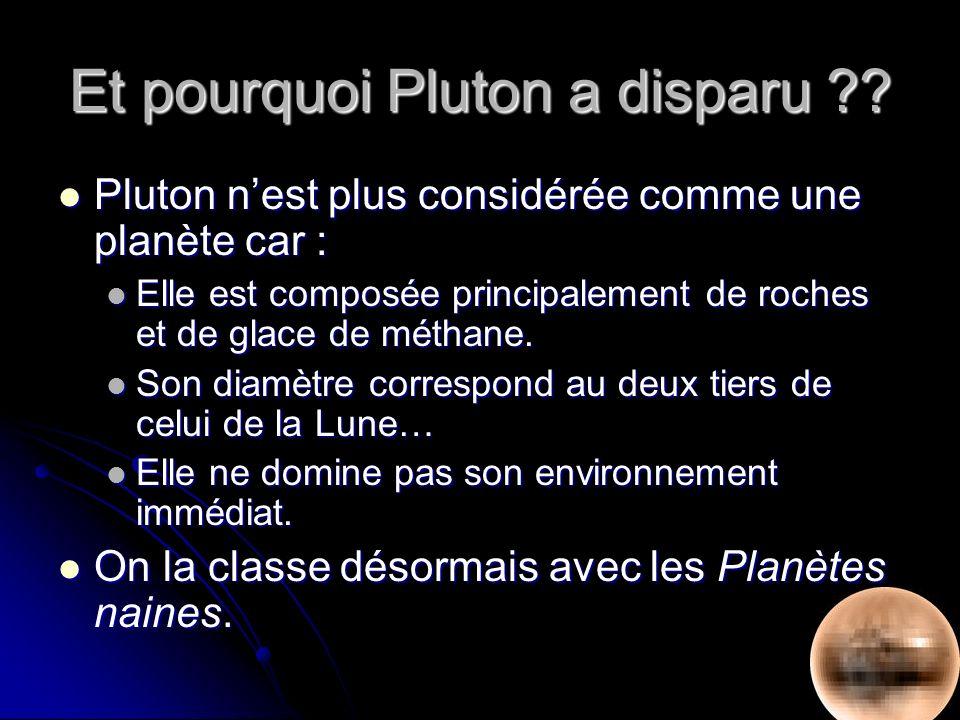 Et pourquoi Pluton a disparu ?.