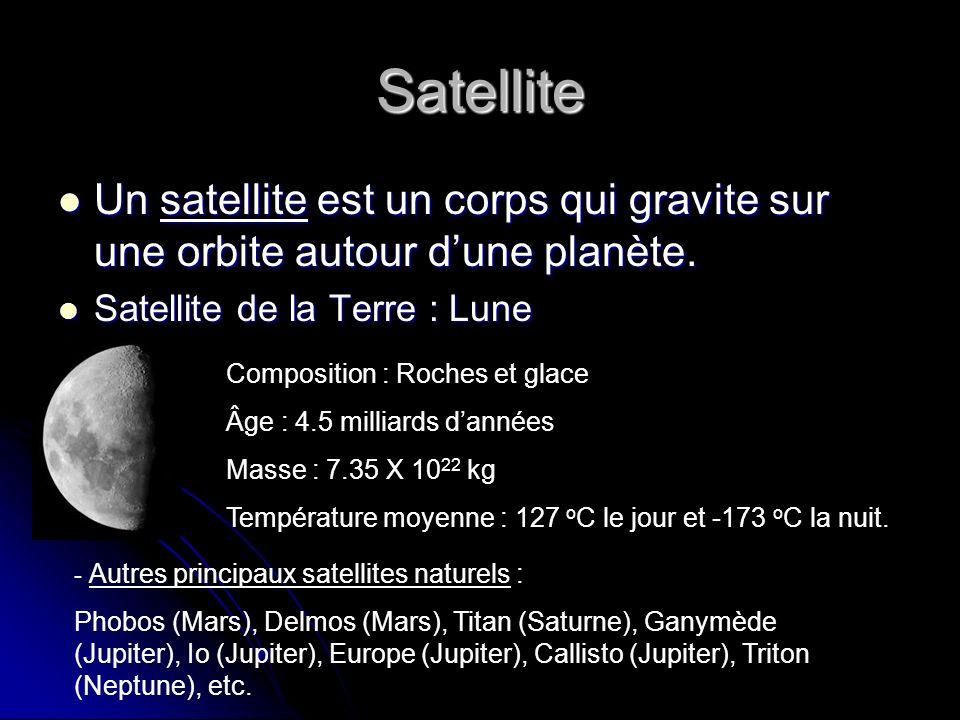 Satellite Un satellite est un corps qui gravite sur une orbite autour dune planète.