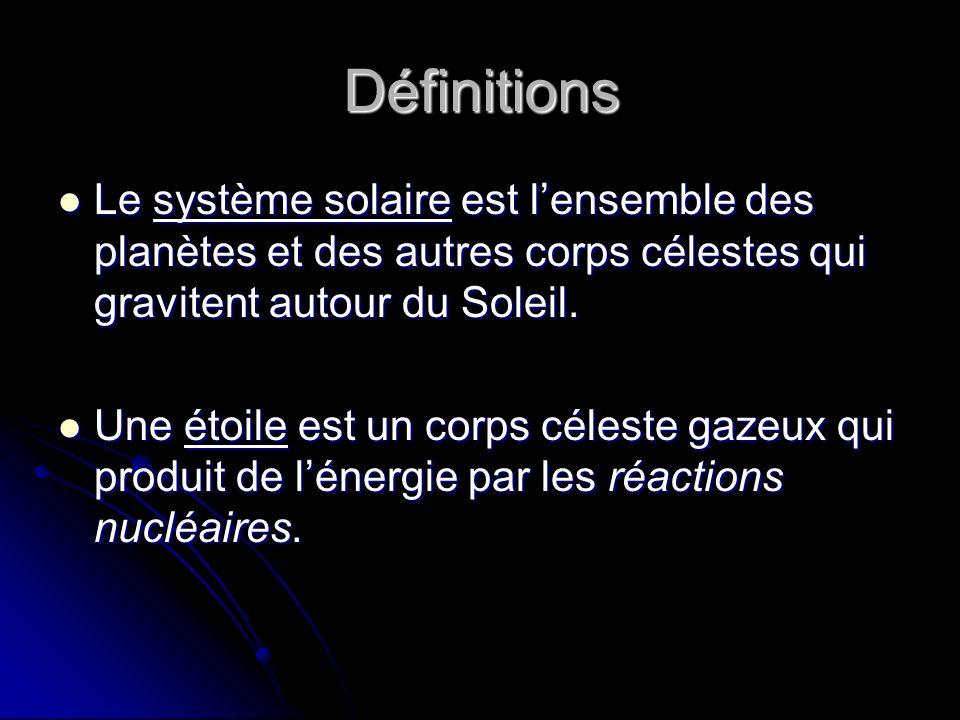 Définitions Le système solaire est lensemble des planètes et des autres corps célestes qui gravitent autour du Soleil.