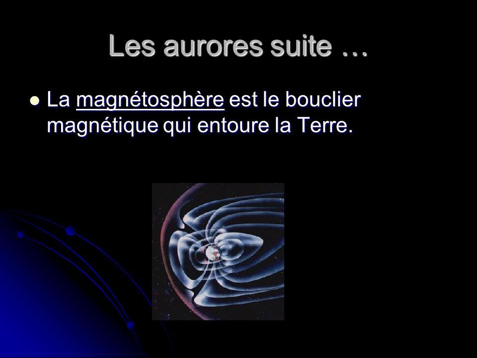 Les aurores suite … La magnétosphère est le bouclier magnétique qui entoure la Terre.