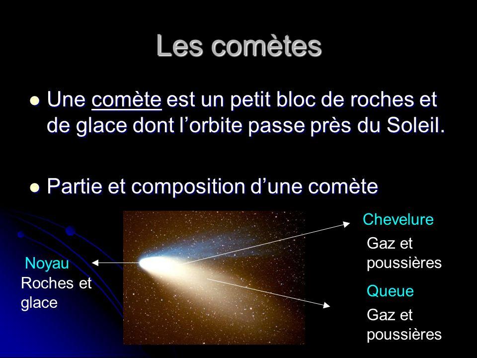 Les comètes Une comète est un petit bloc de roches et de glace dont lorbite passe près du Soleil.