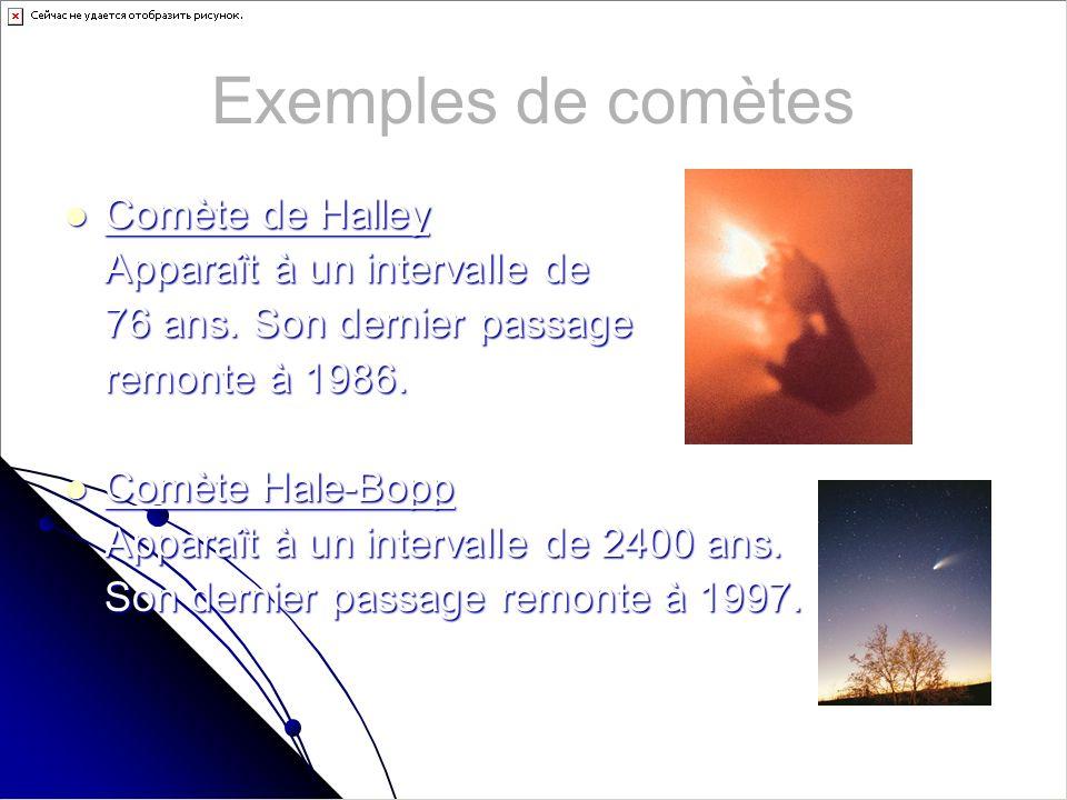 Exemples de comètes Comète de Halley Comète de Halley Apparaît à un intervalle de 76 ans.