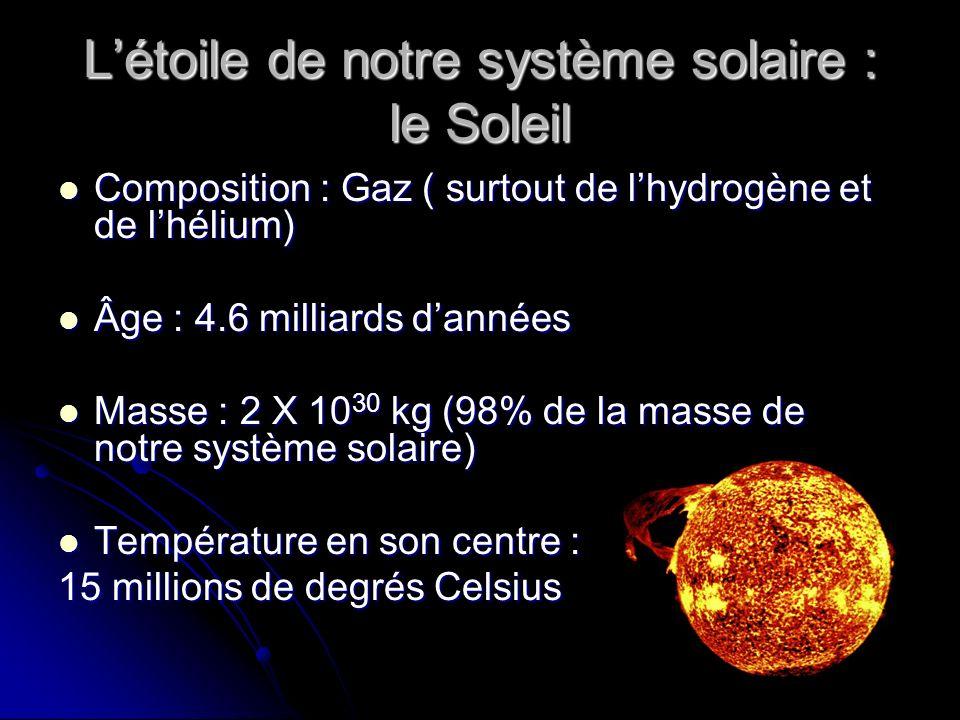 Létoile de notre système solaire : le Soleil Composition : Gaz ( surtout de lhydrogène et de lhélium) Composition : Gaz ( surtout de lhydrogène et de lhélium) Âge : 4.6 milliards dannées Âge : 4.6 milliards dannées Masse : 2 X 10 30 kg (98% de la masse de notre système solaire) Masse : 2 X 10 30 kg (98% de la masse de notre système solaire) Température en son centre : Température en son centre : 15 millions de degrés Celsius