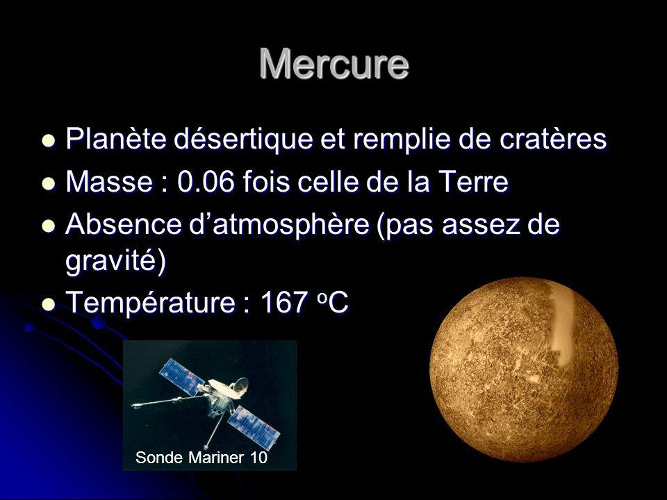 Mercure Planète désertique et remplie de cratères Planète désertique et remplie de cratères Masse : 0.06 fois celle de la Terre Masse : 0.06 fois celle de la Terre Absence datmosphère (pas assez de gravité) Absence datmosphère (pas assez de gravité) Température : 167 o C Température : 167 o C Sonde Mariner 10