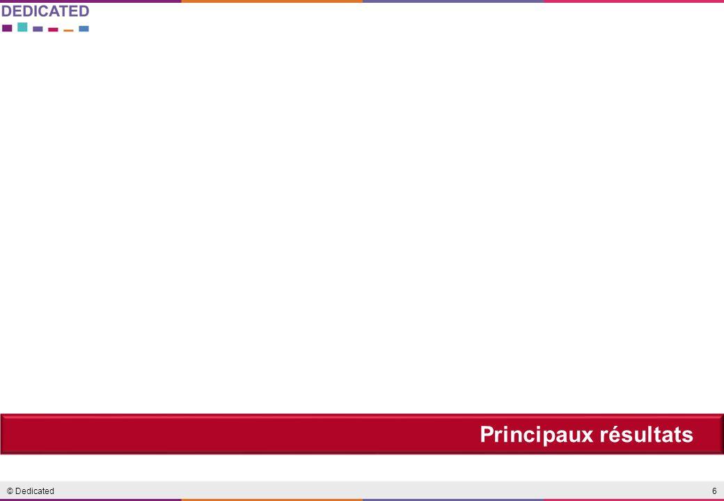 6© Dedicated Principaux résultats